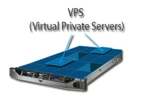 VPS چیست