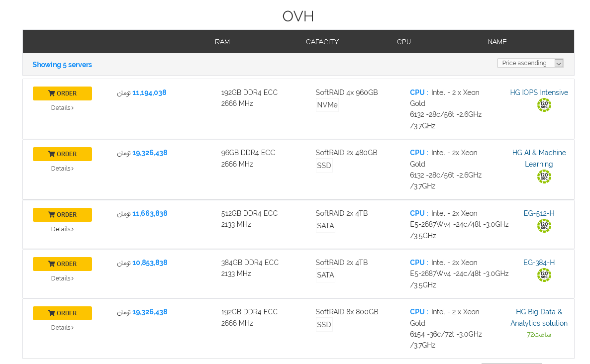 OVH SERVER LIST  hostbaran.com.png